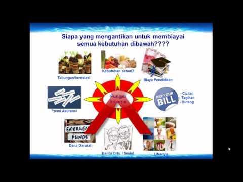 Video Tabungan Proteksi (Tapro) Allianz