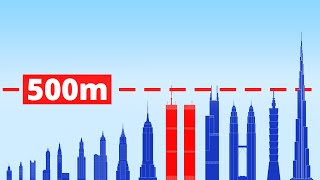 World's Tallest Skyscrapers throughout History – Size Comparison