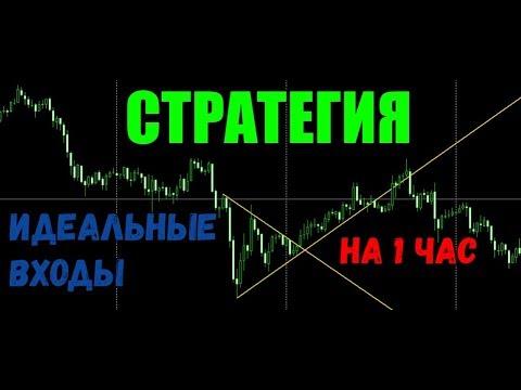 Высокая волатильность финансового рынка