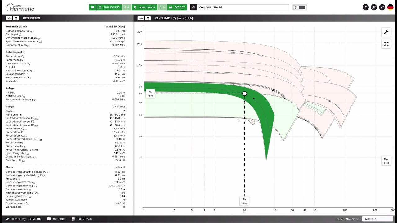 "04 | HERMETIC Experten Tool | Panel ""H(Q)-Diagramm"" (de)"