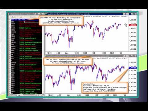 Learn How to Trade Forex & Futures, introduction