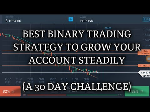 Trading signals for binary options iq option
