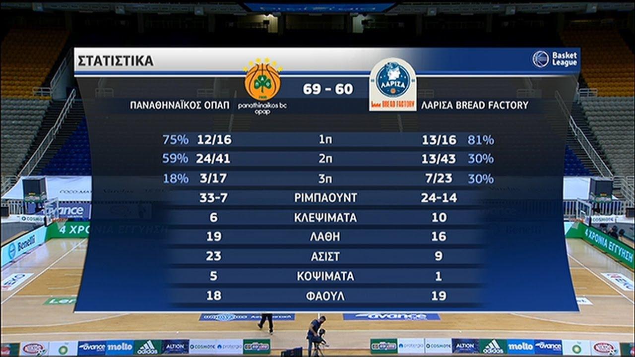 Basket League | Παναθηναϊκός – Λάρισα 84-81 | HIGHLIGHTS | 25/10/2020 | ΕΡΤ