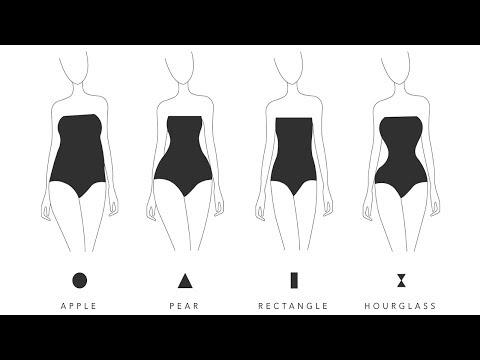 Jika berat badan yang cepat merosot kulit