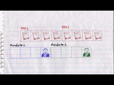 Imagem de apresentação do Video - Elaboração e aprovação do PPA