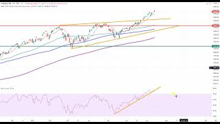Wall Street – Alcoa Aktie im Chartcheck