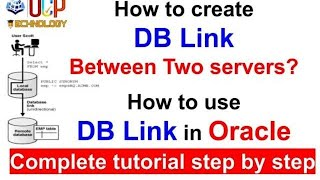 dblink - how to create a dblink between two oracle database oracle12c/11g