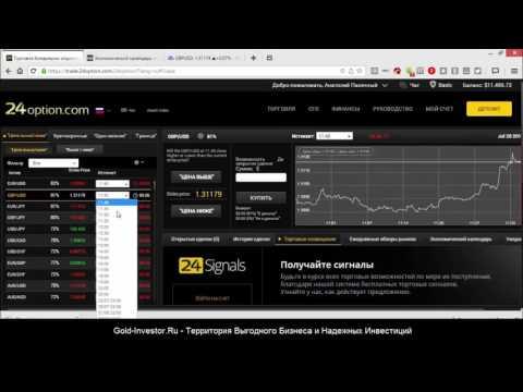 Bitcoin капитализация график