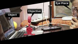 Grade 7 Science | Compound Microscope | Khan Academy