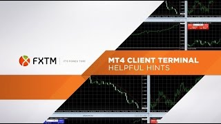 FXTM - Learn how to trade forex using MT4