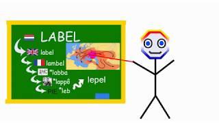 Etymologie: LABEL (Nederlandse Woordherkomst)