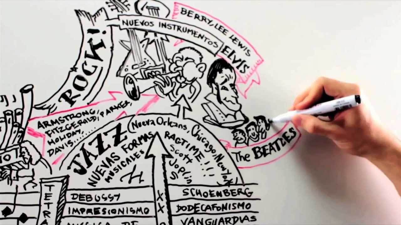 The Universal History Of Music In One Awesome Timelapse Drawing
