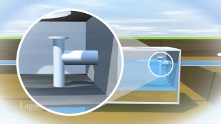How a Septic System Works | Lapin Services