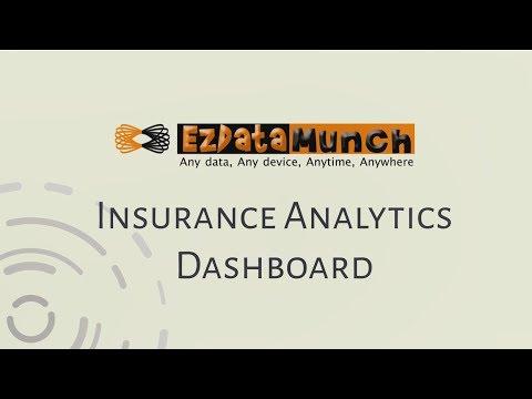 mp4 Insurance Kpi, download Insurance Kpi video klip Insurance Kpi