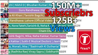 TOP 10 – T-Series' Most Viewed Videos of All Time – 2011-2020