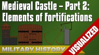 Medieval Castles - Elements of Fortifications