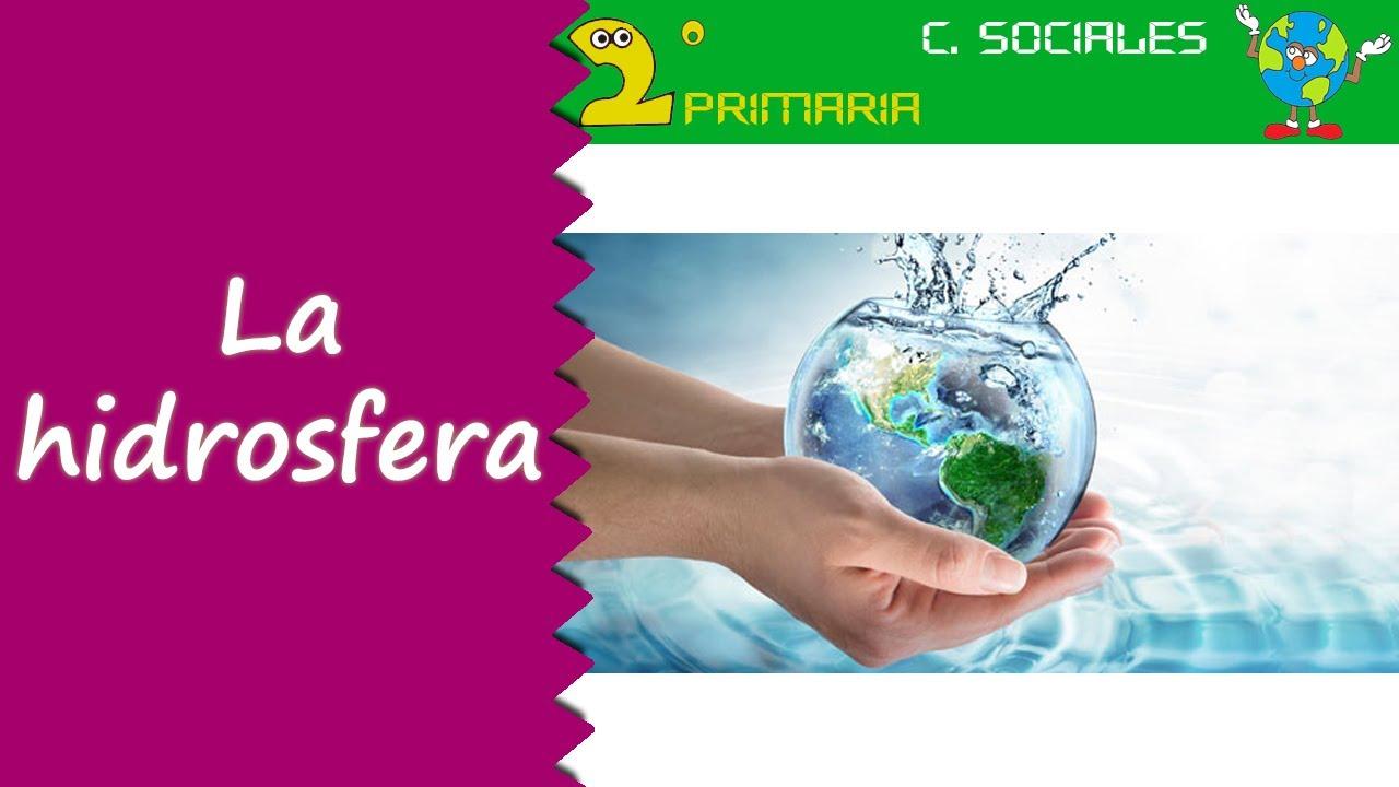 Ciencias Sociales. 2º Primaria. Tema 4. La hidrosfera