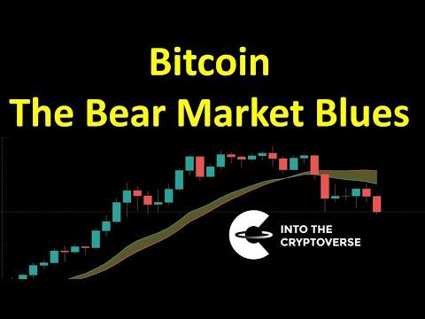 Bitcoin margin trading reddit