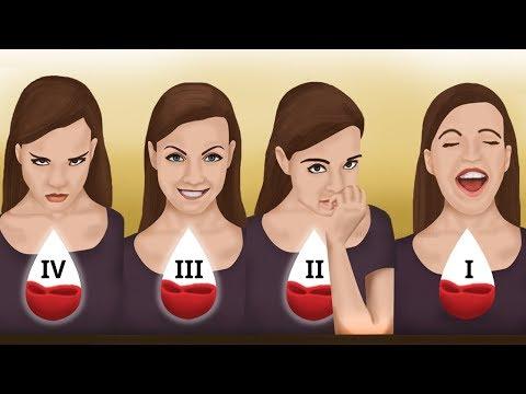 Как убрать морщины по бокам губ