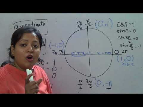 Trigonometric functions and tables