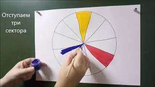 Первичные (основные) цвета круга Иттена