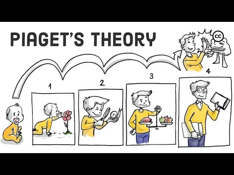 mp4 Learning By Doing Jean Piaget, download Learning By Doing Jean Piaget video klip Learning By Doing Jean Piaget