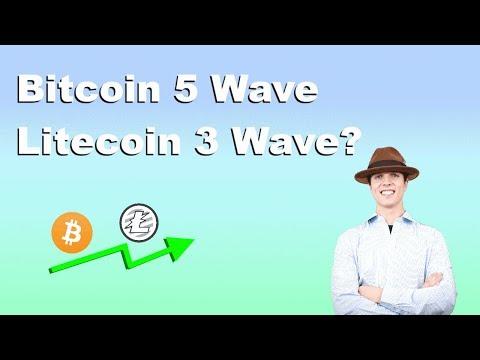 mp4 Tradingview Waves Btc, download Tradingview Waves Btc video klip Tradingview Waves Btc