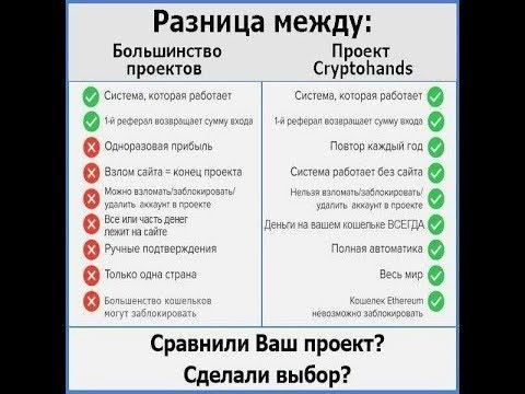 Cryptohands///Факты///Цифры///Доказательство///