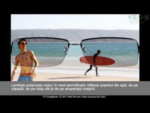 Refacerea vederii în funcție de porți