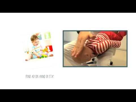 I danni di stanchezza posteriori