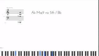 Say So- PJ Morton ft. JoJo (Piano Chords/Cover)