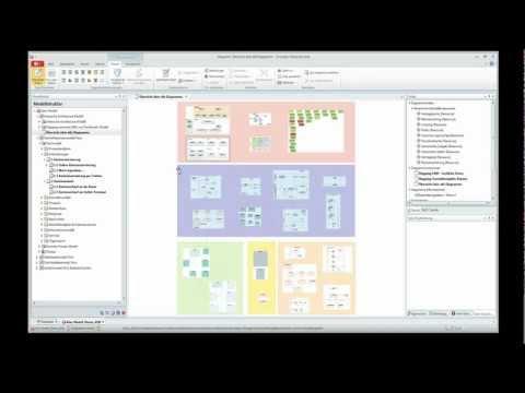 Innovator Enterprise Modeling Suite Teil 2