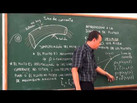 clase 1: Teoría, Introducción a la Dinámica de Fluidos 1