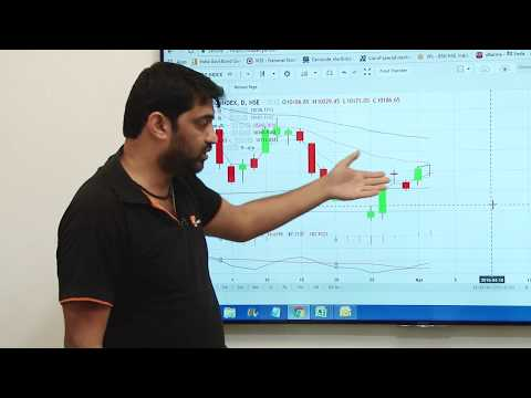 Dvejetainių opcijų analizės diagramos