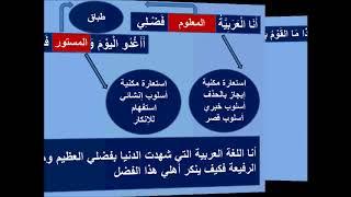 تحميل اغاني عتاب اللغة العربية لأهلها MP3