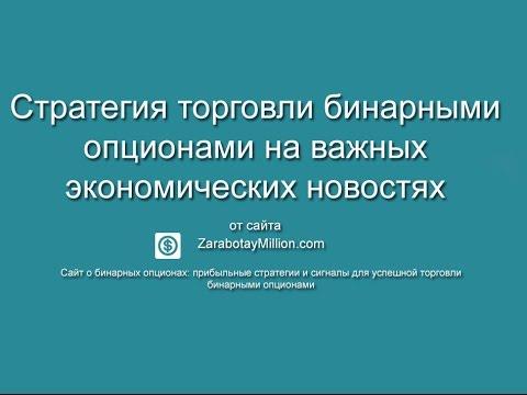 Доска опционов доллар рубль
