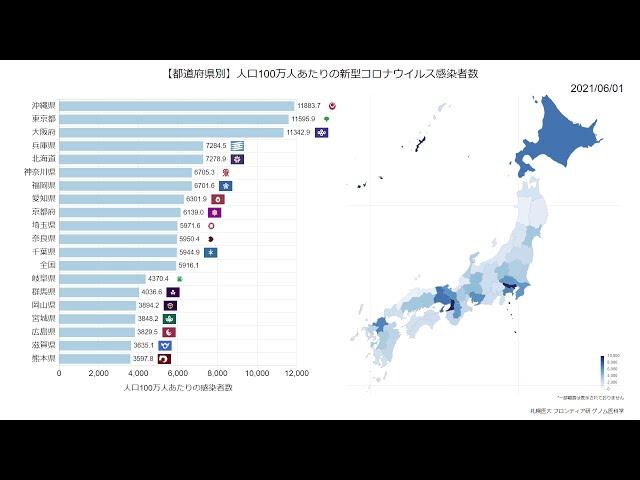 北海道コロナなぜ多い