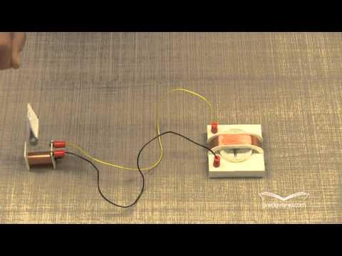 Generatori naizmenične struje, Naizmenična struja (Fizika)