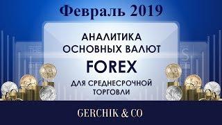 📊 Чего ожидать от валют на рынке Форекс в феврале? Обзор Форекс для среднесрока.  А. Токарь