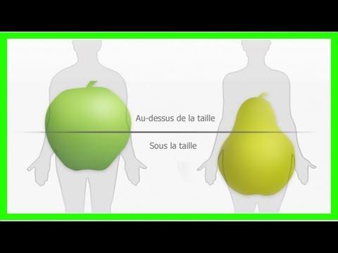 Comment perdre du poids dans le bas du corps