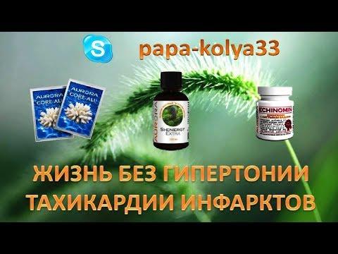Эффективные препараты при лечении гипертонии