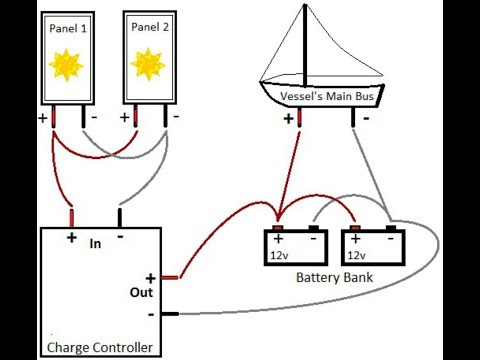 Tips - Troubleshooting Solar Panels on a Boat