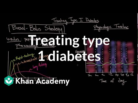 Video Treating type I diabetes | Endocrine system diseases | NCLEX-RN | Khan Academy