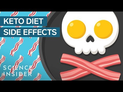 Learn Exactly What Ketogenic Diet Does To Your Body