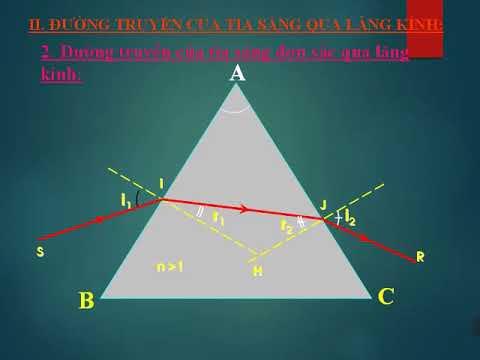 Vật lý 11. LĂNG KÍNH