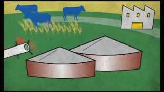 資源循環型の地域づくりーバイオガスシンポジウム