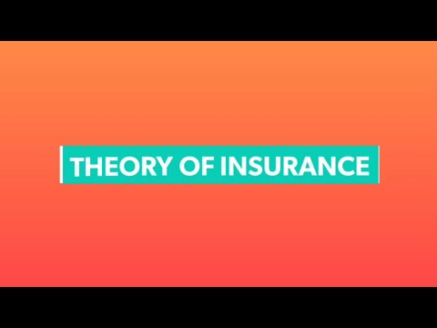 mp4 Insurance Theory, download Insurance Theory video klip Insurance Theory