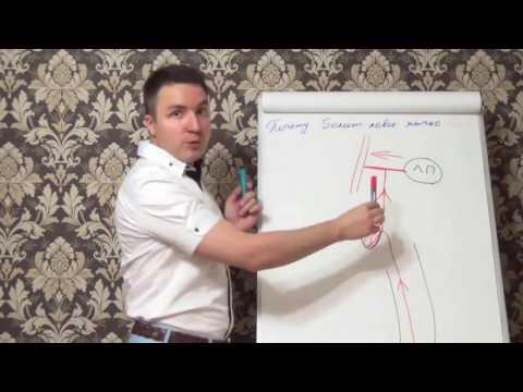 Схема лечения хронического простатита азитромицином