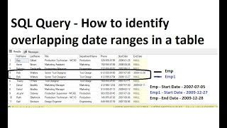 SQL Query | How to identify Overlapping Date Ranges