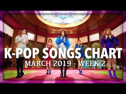 K-POP SONGS CHART | MARCH 2019 (WEEK 2)